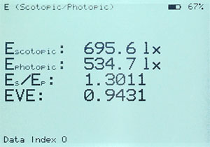 Ratio of Scotopic and Photopic Illuminance with EVE Factor (IES TM-24-13)