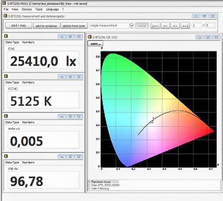 S-BTS256 user software with modular setup desktop