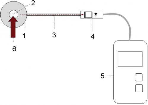 RCH-116-4 Detector