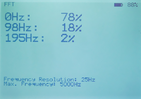 Standard display showing frequency components determined through Fast Fourier Transformation